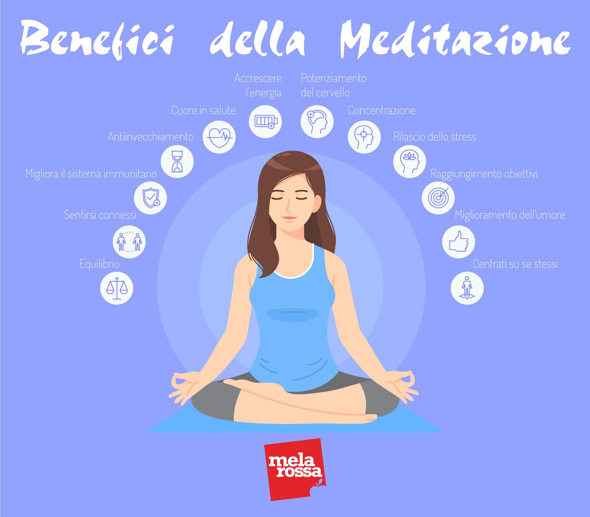 meditar: beneficios