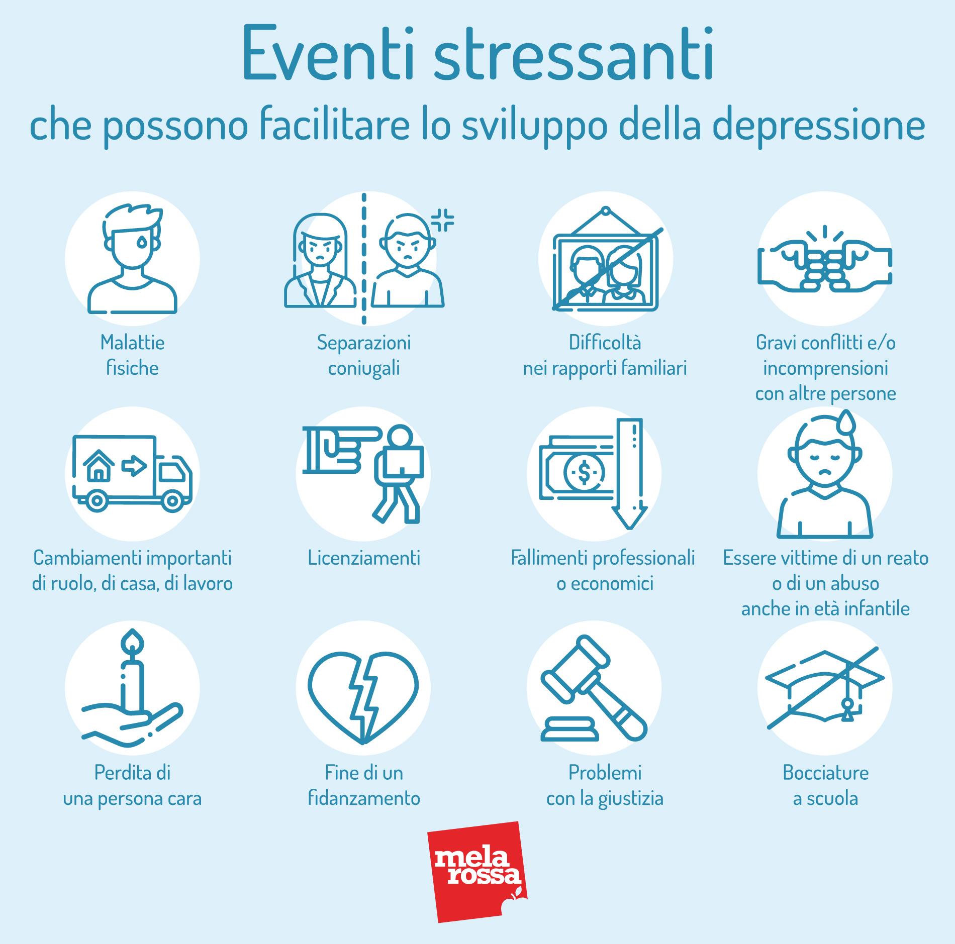 Depresión y estrés