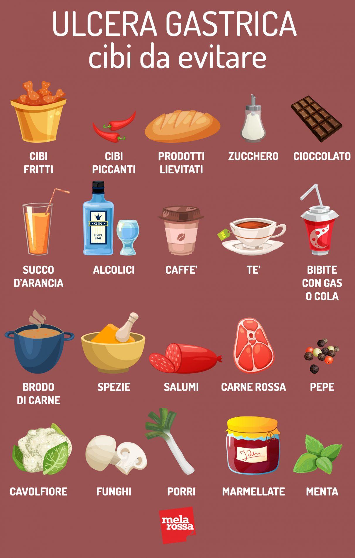 úlcera gástrica: alimentos que se deben evitar