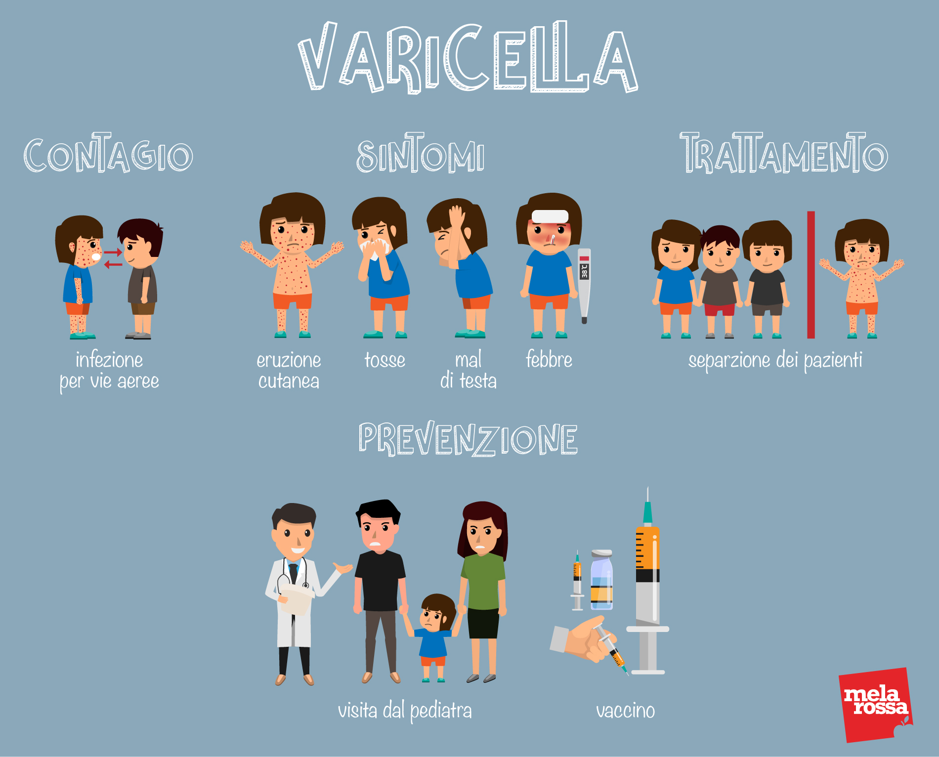 varicela: síntomas y contagio