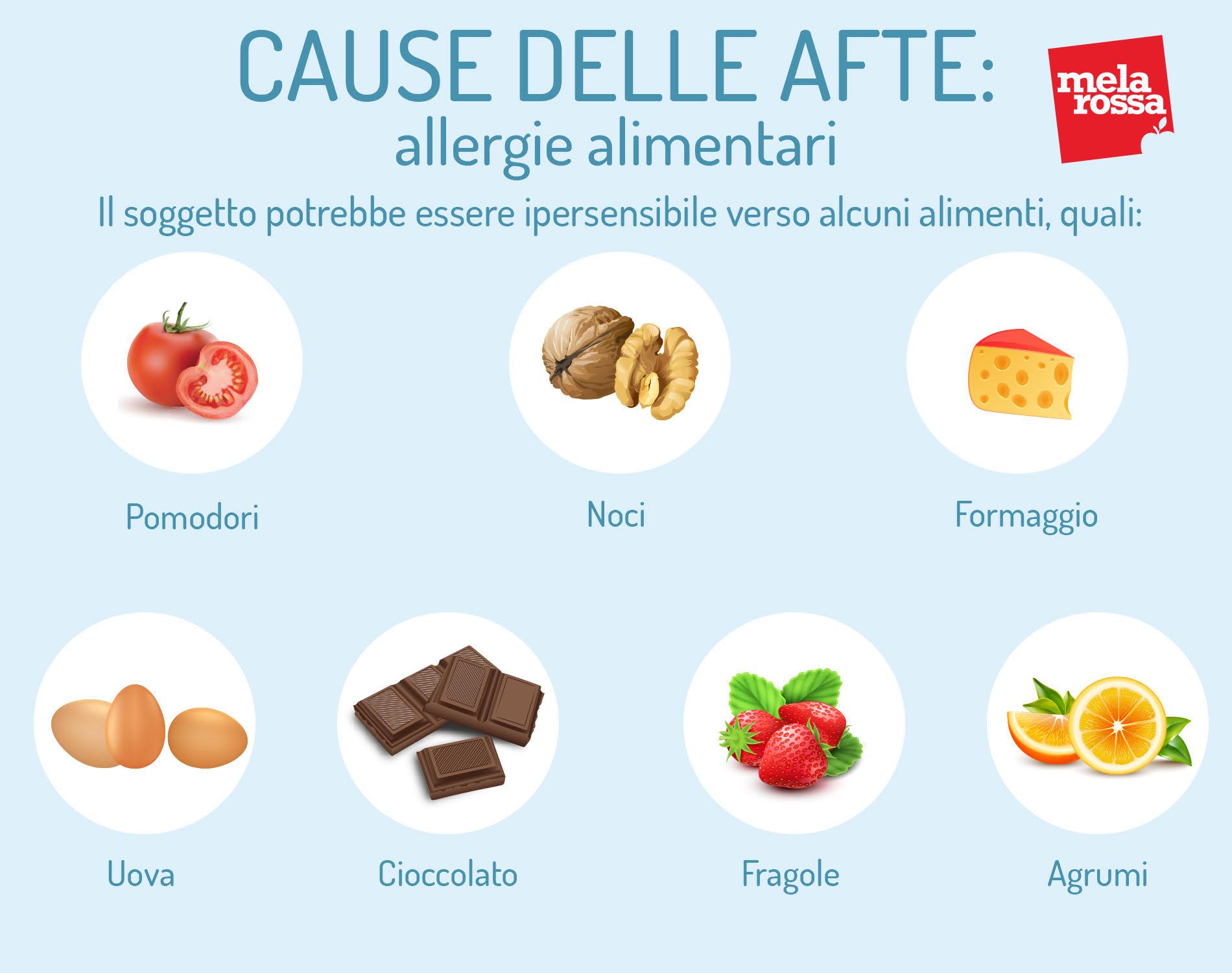 Causas de las aftas bucales: alergias alimentarias
