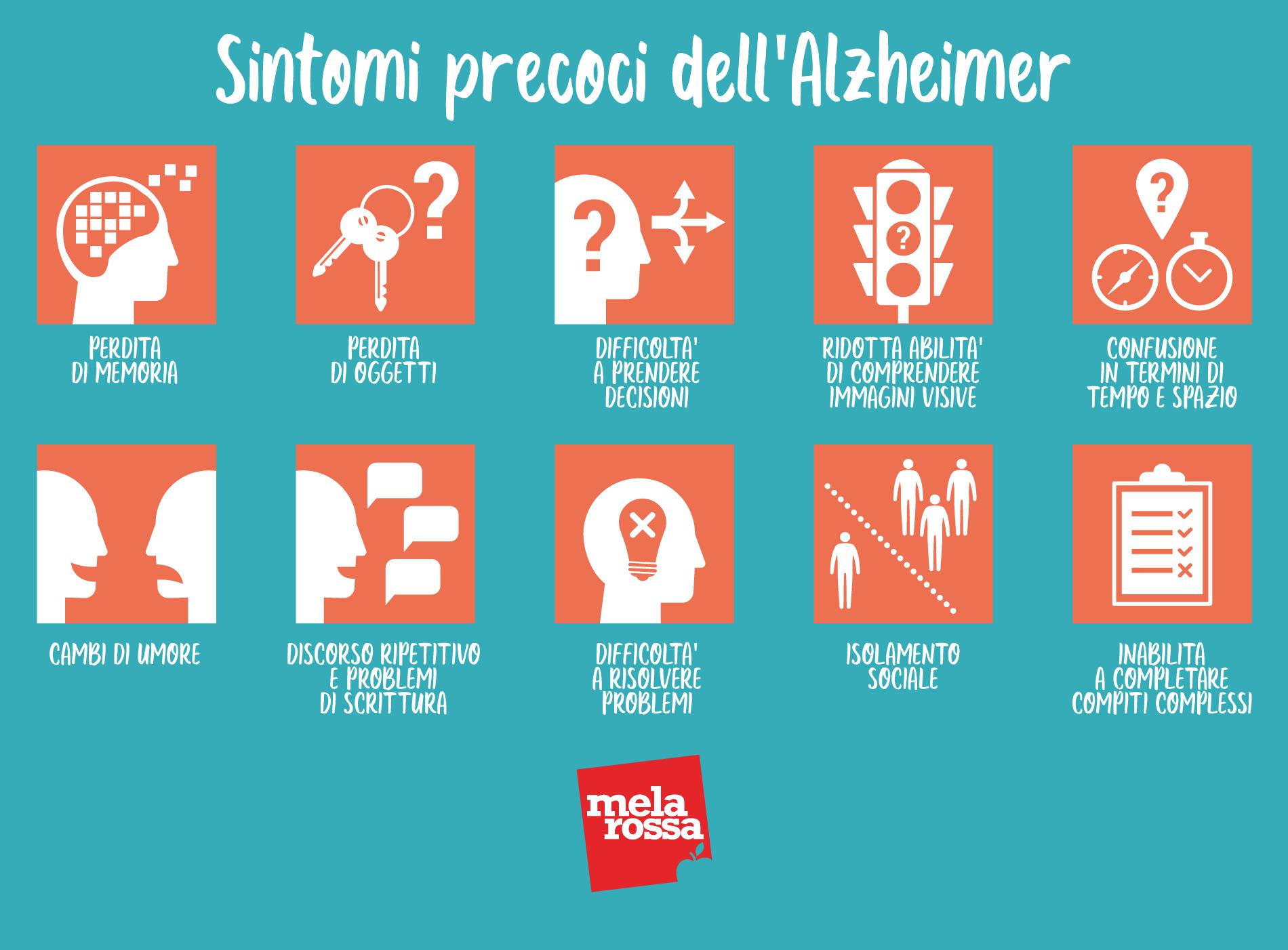 Alzheimer: síntoma temprano