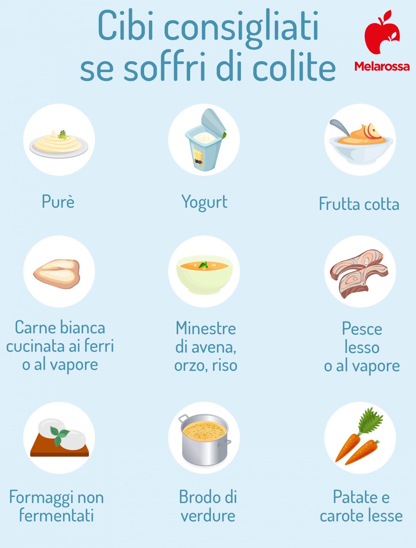 Colitis: alimentos recomendados