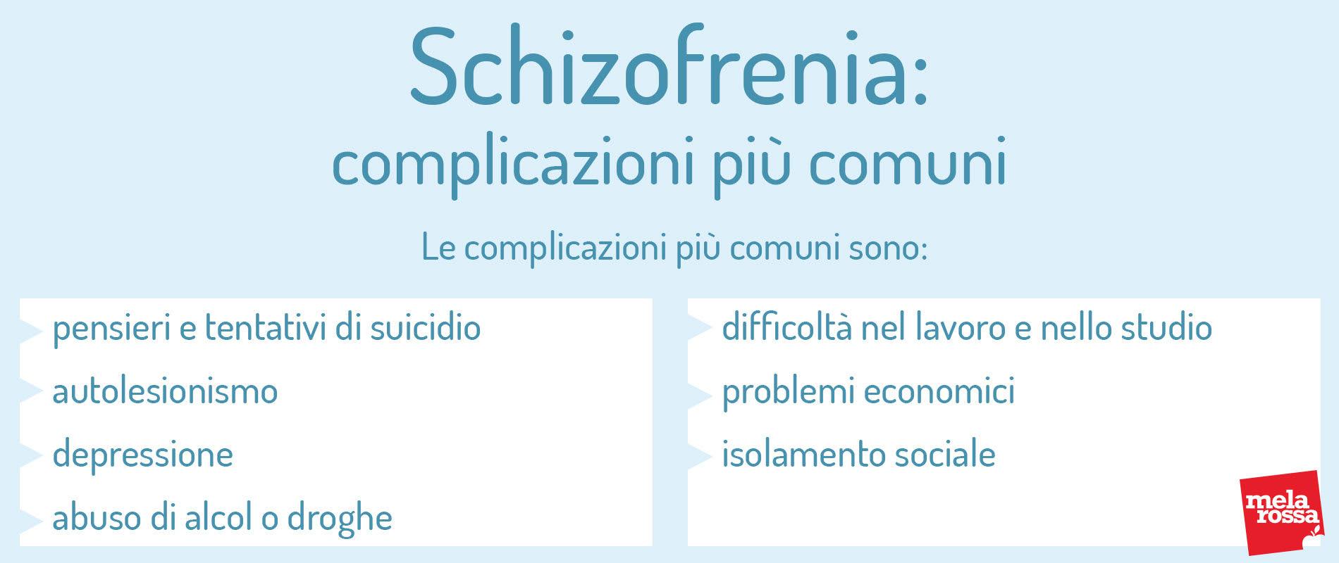 Esquizofrenia: complicaciones más comunes