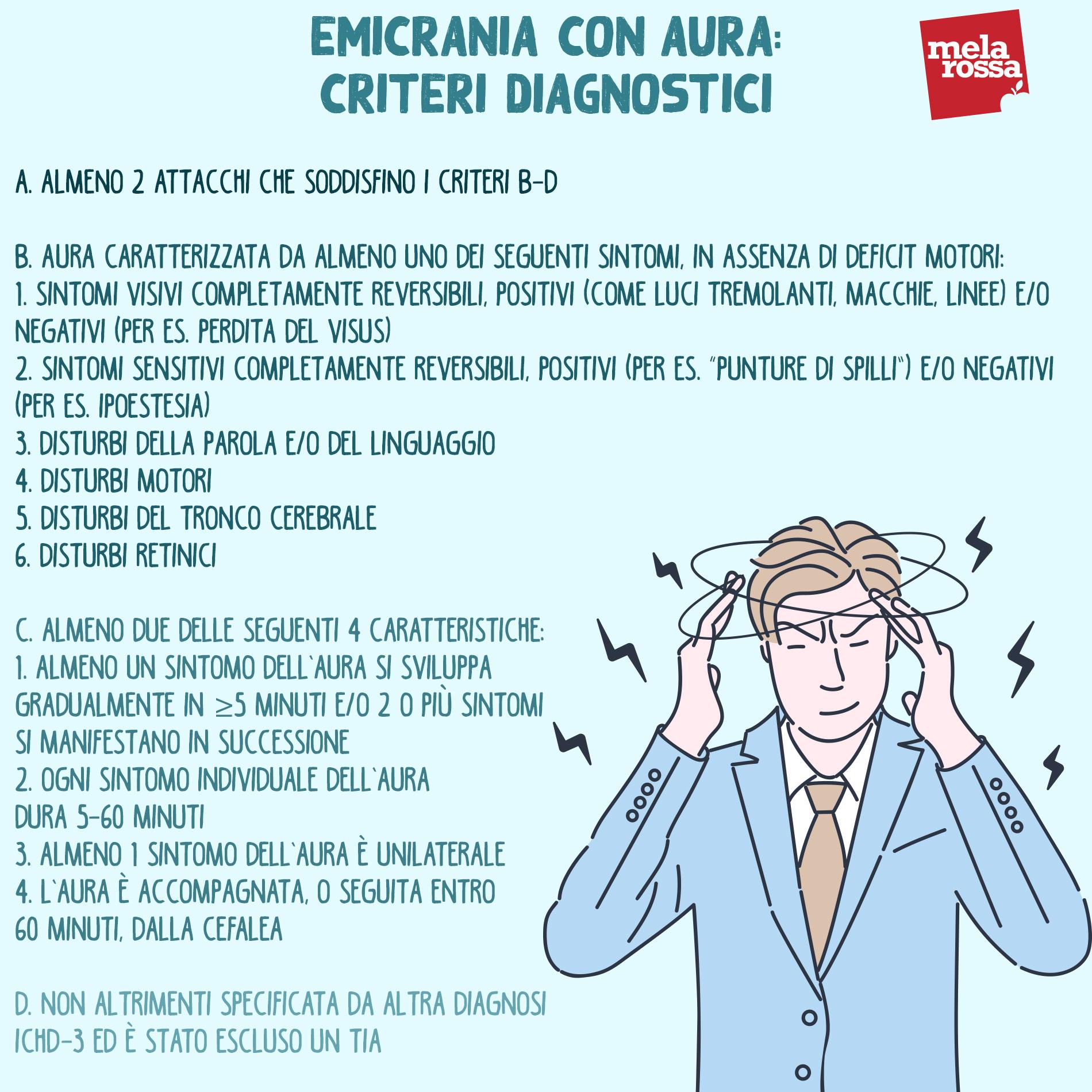 migraña con aura