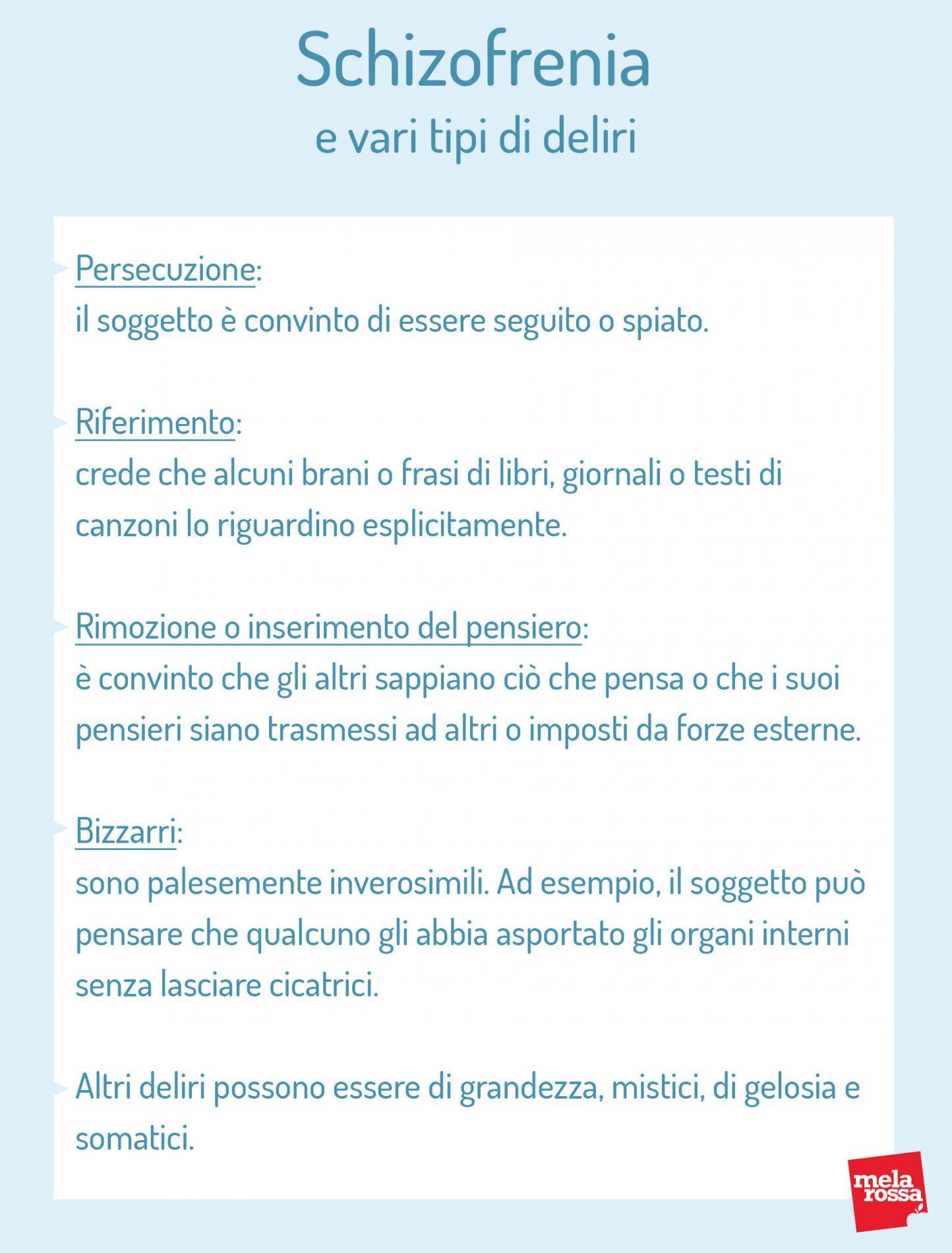 Esquizofrenia y varios tipos de delirios.