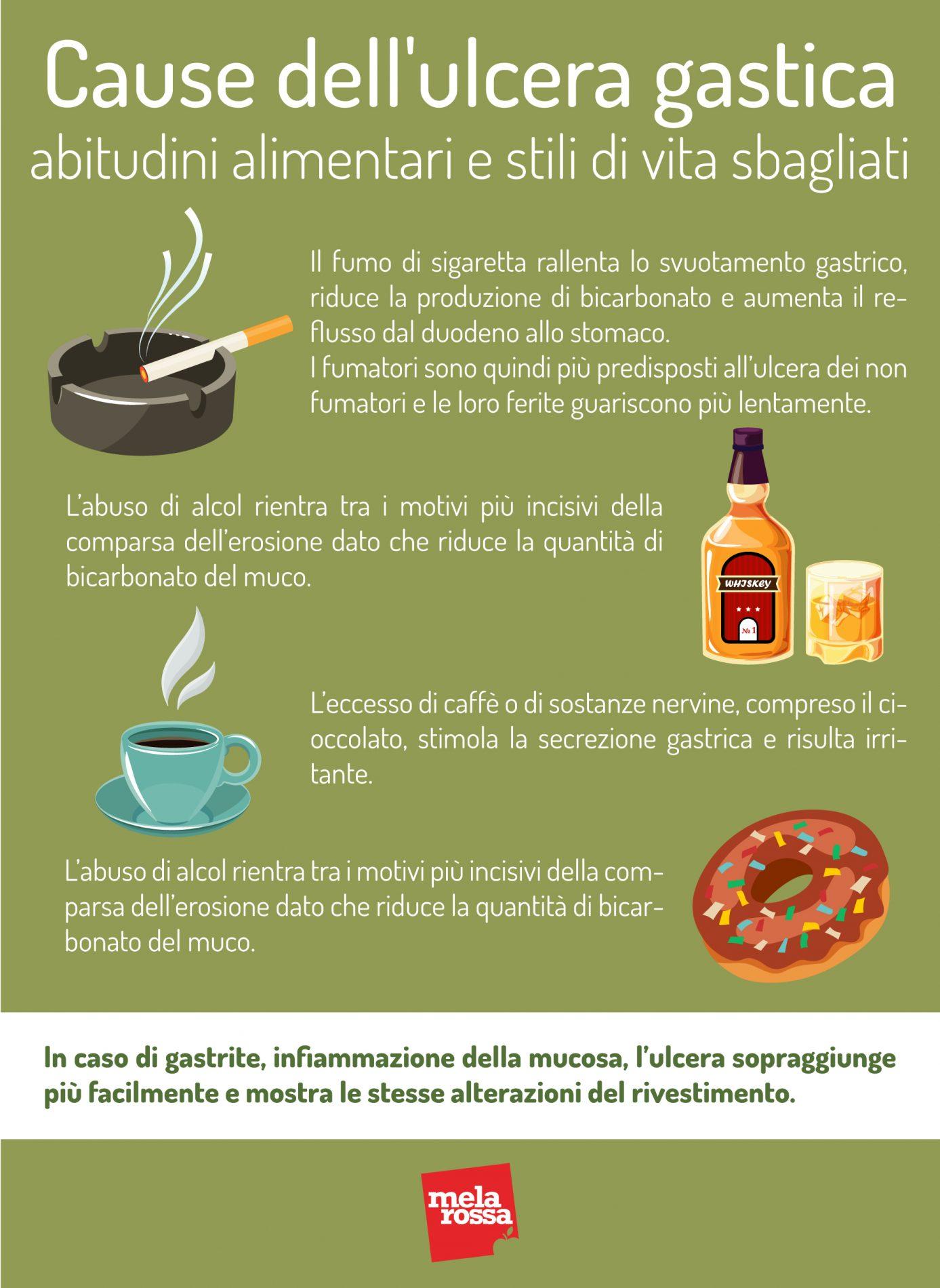 úlcera gástrica: causas